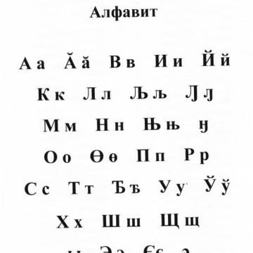 Щит йиӆуп буквайт пиӆа алфавит